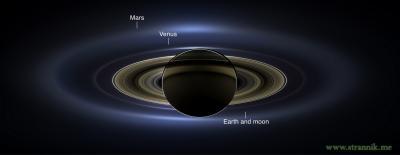 Фотография Сатурна